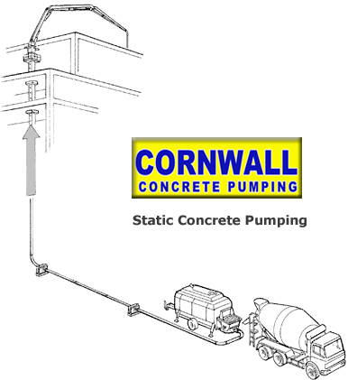 Static Concrete Pumping
